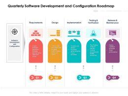 Quarterly Software Development And Configuration Roadmap