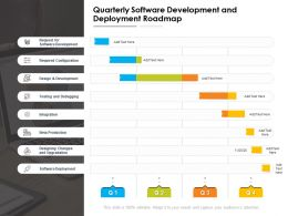Quarterly Software Development And Deployment Roadmap