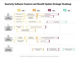 Quarterly Software Features And Benefit Update Strategic Roadmap