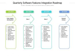 Quarterly Software Features Integration Roadmap