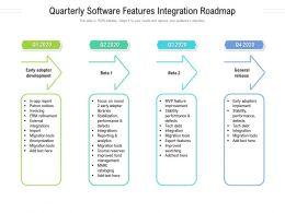 Quarterly Software Features Integration Roadmap