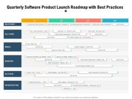 Quarterly Software Product Launch Roadmap With Best Practices