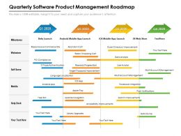 Quarterly Software Product Management Roadmap