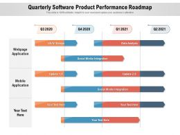 Quarterly Software Product Performance Roadmap