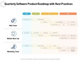 Quarterly Software Product Roadmap With Best Practices