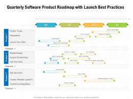 Quarterly Software Product Roadmap With Launch Best Practices