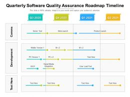 Quarterly Software Quality Assurance Roadmap Timeline