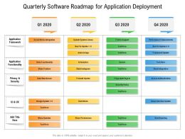 Quarterly Software Roadmap For Application Deployment
