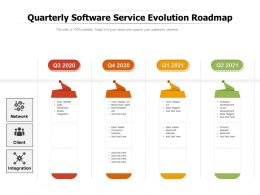 Quarterly Software Service Evolution Roadmap