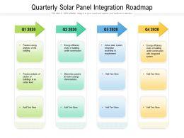 Quarterly Solar Panel Integration Roadmap