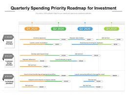 Quarterly Spending Priority Roadmap For Investment