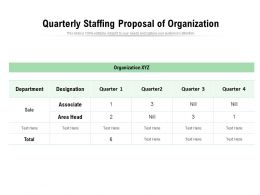 Quarterly Staffing Proposal Of Organization