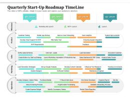 Quarterly Start Up Roadmap Timeline
