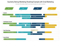 Quarterly Startup Marketing Roadmap Example With Email Marketing