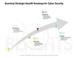 Quarterly Strategic Benefit Roadmap For Cyber Security