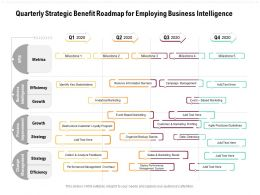 Quarterly Strategic Benefit Roadmap For Employing Business Intelligence