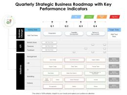 Quarterly Strategic Business Roadmap With Key Performance Indicators