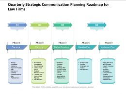 Quarterly Strategic Communication Planning Roadmap For Law Firms