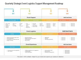Quarterly Strategic Event Logistics Support Management Roadmap