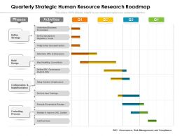 Quarterly Strategic Human Resource Research Roadmap