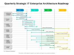 Quarterly Strategic IT Enterprise Architecture Roadmap