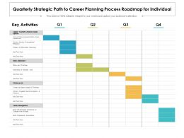 Quarterly Strategic Path To Career Planning Process Roadmap For Individual
