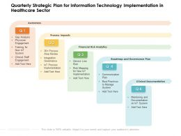 Quarterly Strategic Plan For Information Technology Implementation In Healthcare Sector