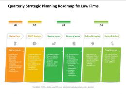 Quarterly Strategic Planning Roadmap For Law Firms