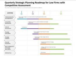 Quarterly Strategic Planning Roadmap For Law Firms With Competitive Assessment