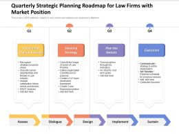 Quarterly Strategic Planning Roadmap For Law Firms With Market Position