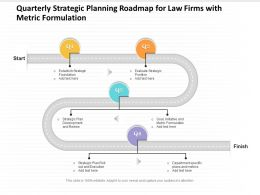 Quarterly Strategic Planning Roadmap For Law Firms With Metric Formulation
