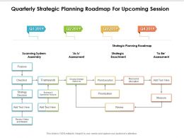 Quarterly Strategic Planning Roadmap For Upcoming Session