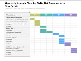 Quarterly Strategic Planning To Do List Roadmap With Task Details