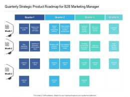 Quarterly Strategic Product Roadmap For B2B Marketing Manager