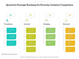 Quarterly Strategic Roadmap For Diversity Initiative Competition