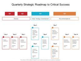 Quarterly Strategic Roadmap To Critical Success