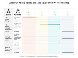 Quarterly Strategic Training And Skills Development Process Roadmap
