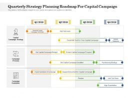 Quarterly Strategy Planning Roadmap For Capital Campaign