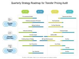 Quarterly Strategy Roadmap For Transfer Pricing Audit