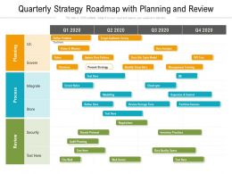 Quarterly Strategy Roadmap With Planning And Review