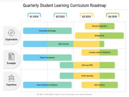 Quarterly Student Learning Curriculum Roadmap
