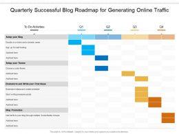 Quarterly Successful Blog Roadmap For Generating Online Traffic