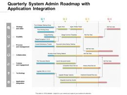 Quarterly System Admin Roadmap With Application Integration