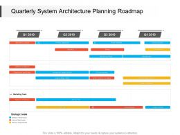 Quarterly System Architecture Planning Roadmap