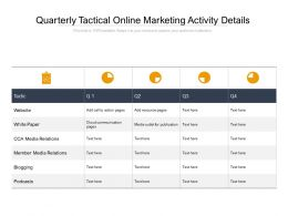Quarterly Tactical Online Marketing Activity Details