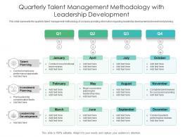Quarterly Talent Management Methodology With Leadership Development