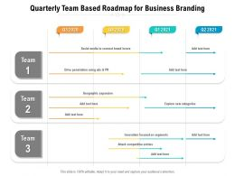 Quarterly Team Based Roadmap For Business Branding