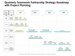 Quarterly Teamwork Partnership Strategy Roadmap With Project Planning
