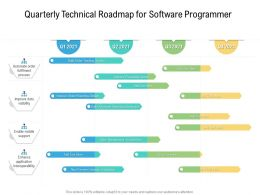 Quarterly Technical Roadmap For Software Programmer