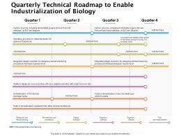 Quarterly Technical Roadmap To Enable Industrialization Of Biology